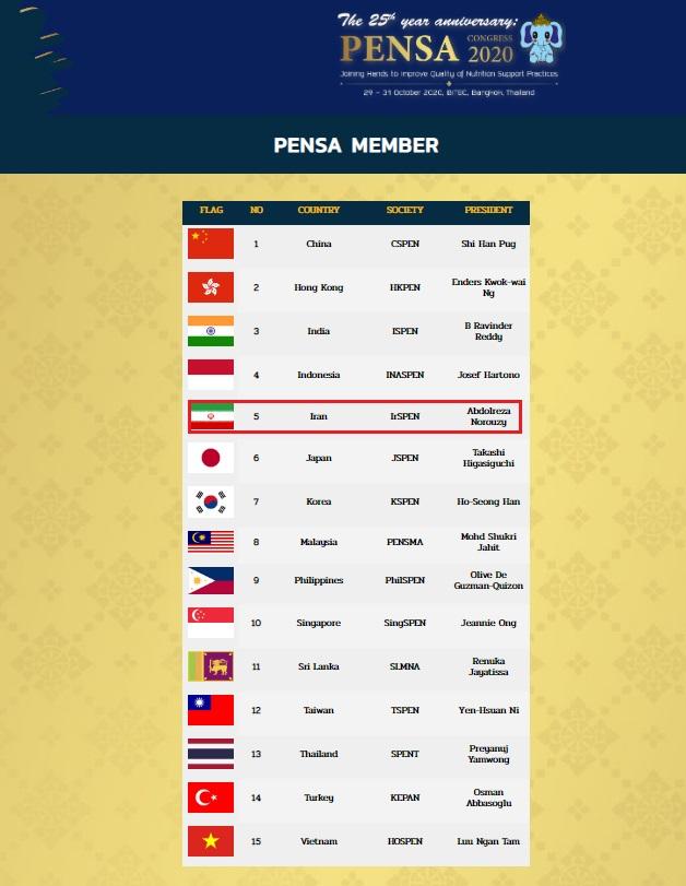 PENSA Members